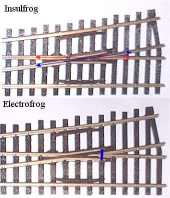 insulelectro_wiring turnout frog types peco electrofrog wiring diagram at webbmarketing.co