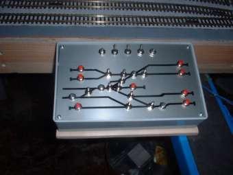 Model Railway Control Panels